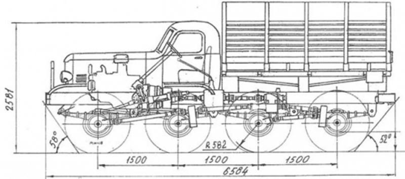 Transmissions multi-essieux 010