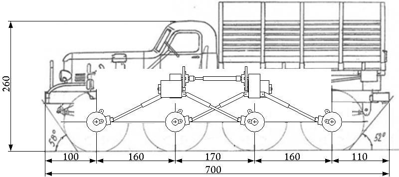 Transmissions multi-essieux 015